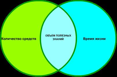 %D0%9E%D0%B1%D1%8A%D0%B5%D0%BC%20%D0%B7%